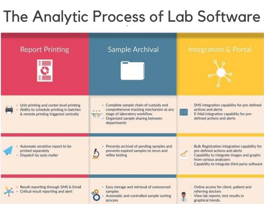 Analytic Process 1024X791 1