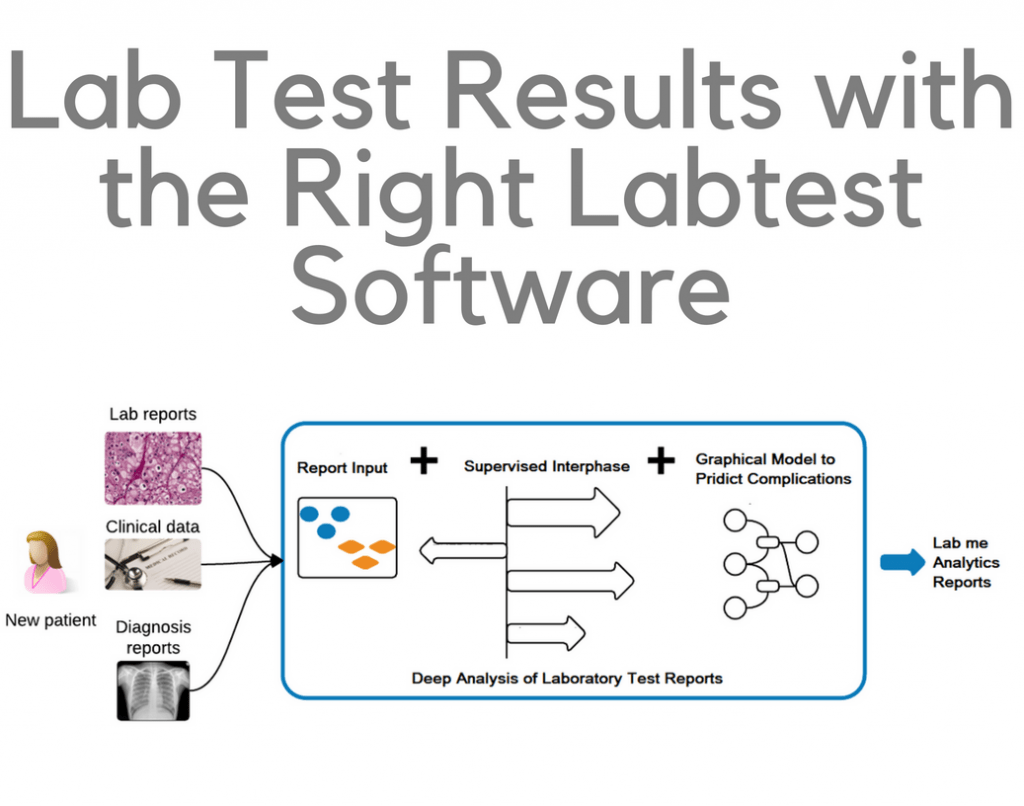 Lab Test Results with the Right Labtest Software 1024x806 1