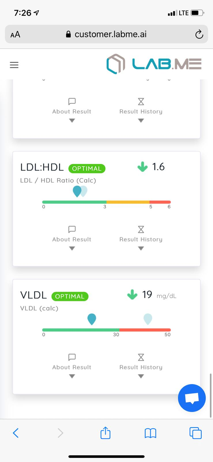 Lab Me Dashboard Results